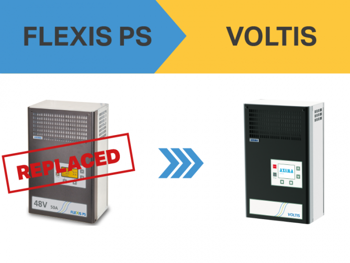 FLEXIS PS is replaced by VOLTIS